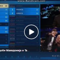 Сите 12-ки што ги доби Македонија и Тамара