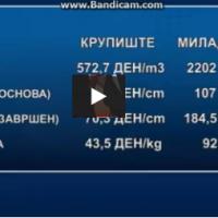 Погледнете ја разликата во цени | Миладиновци - Штип VS Кочани - Крупиште