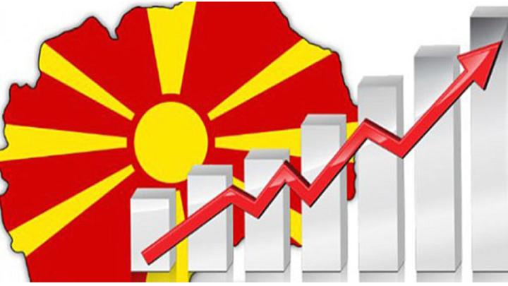Македонија на второ место во светот по раст на просечната плата