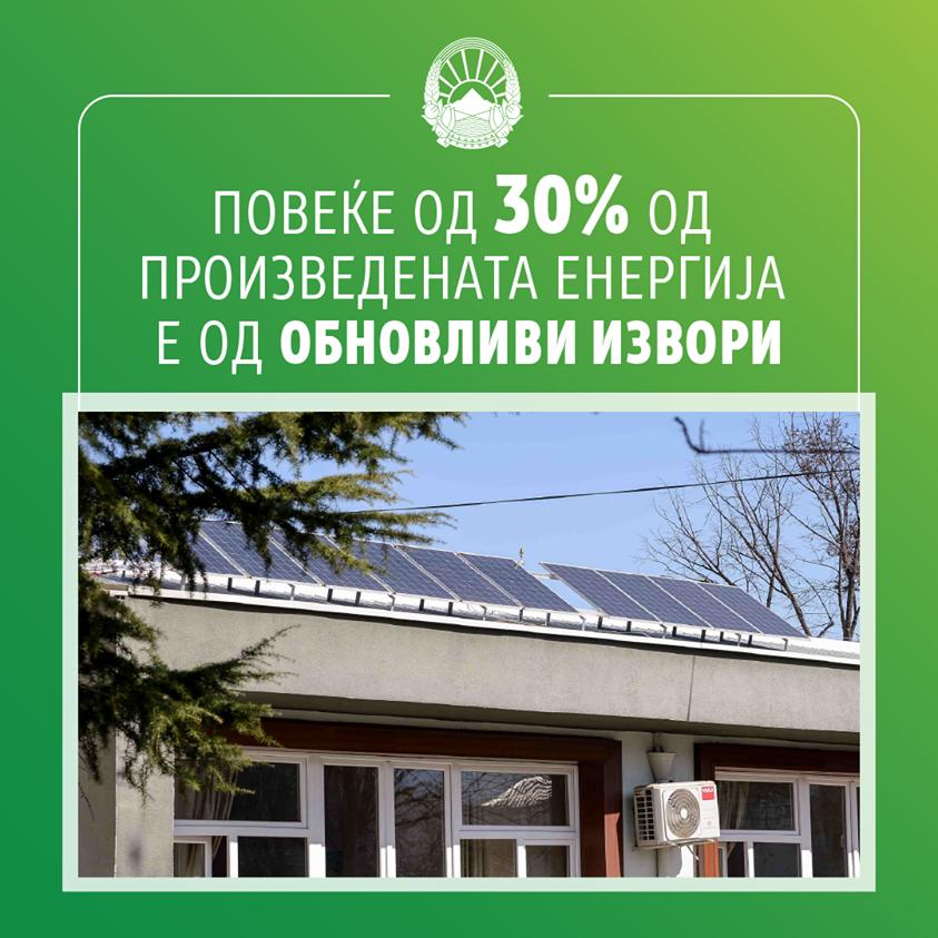 Заев: Повеќе од 30 проценти од произведената енергија е од обновливи извори